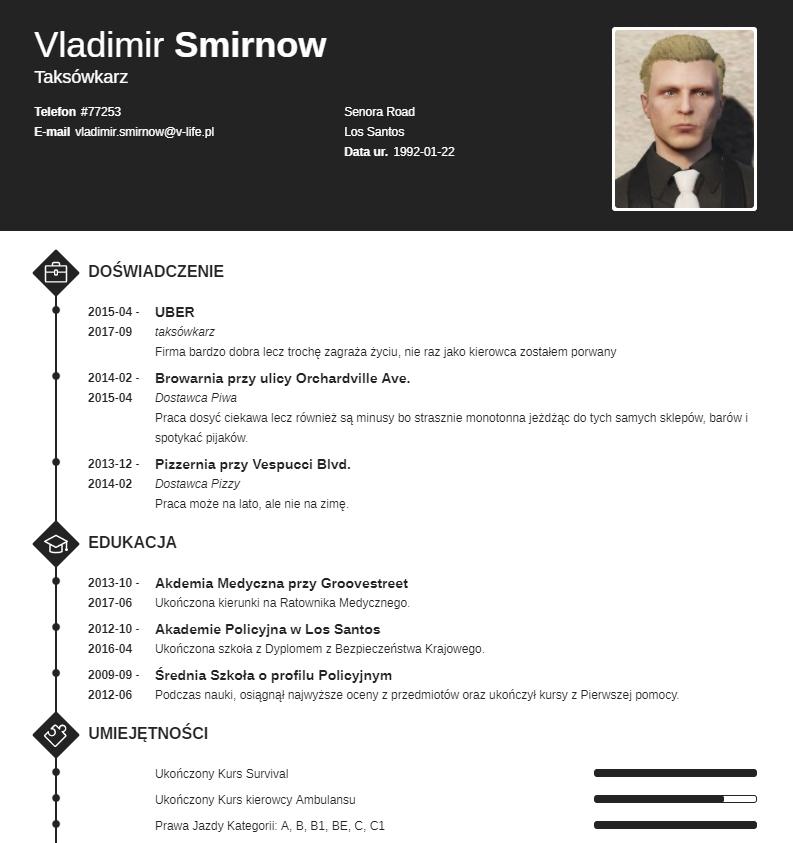Ratownika medycznego vladimir smirnow archiwum polski serwer cvg altavistaventures Choice Image